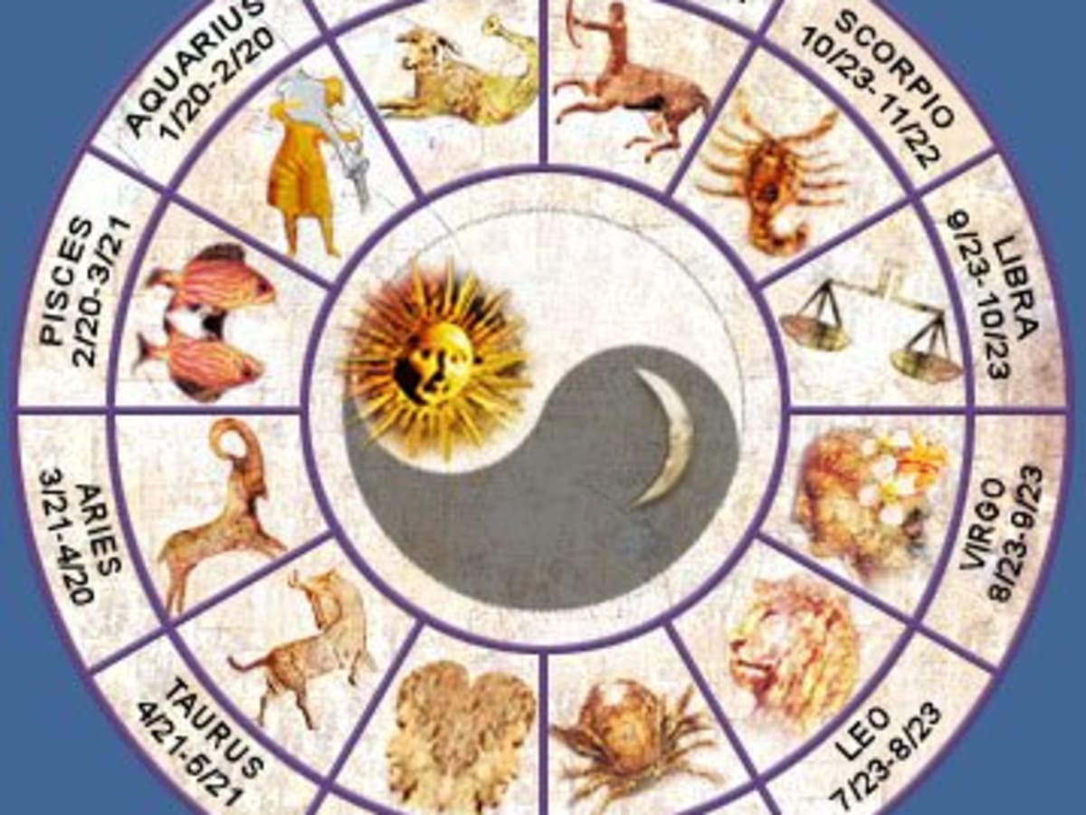 Astrological Compatibility Love Chart