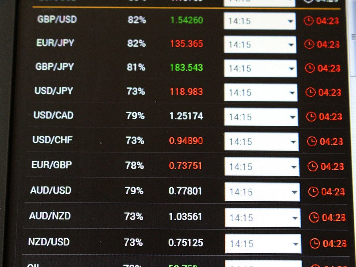 Hedgestreet binary options bowl games betting lines