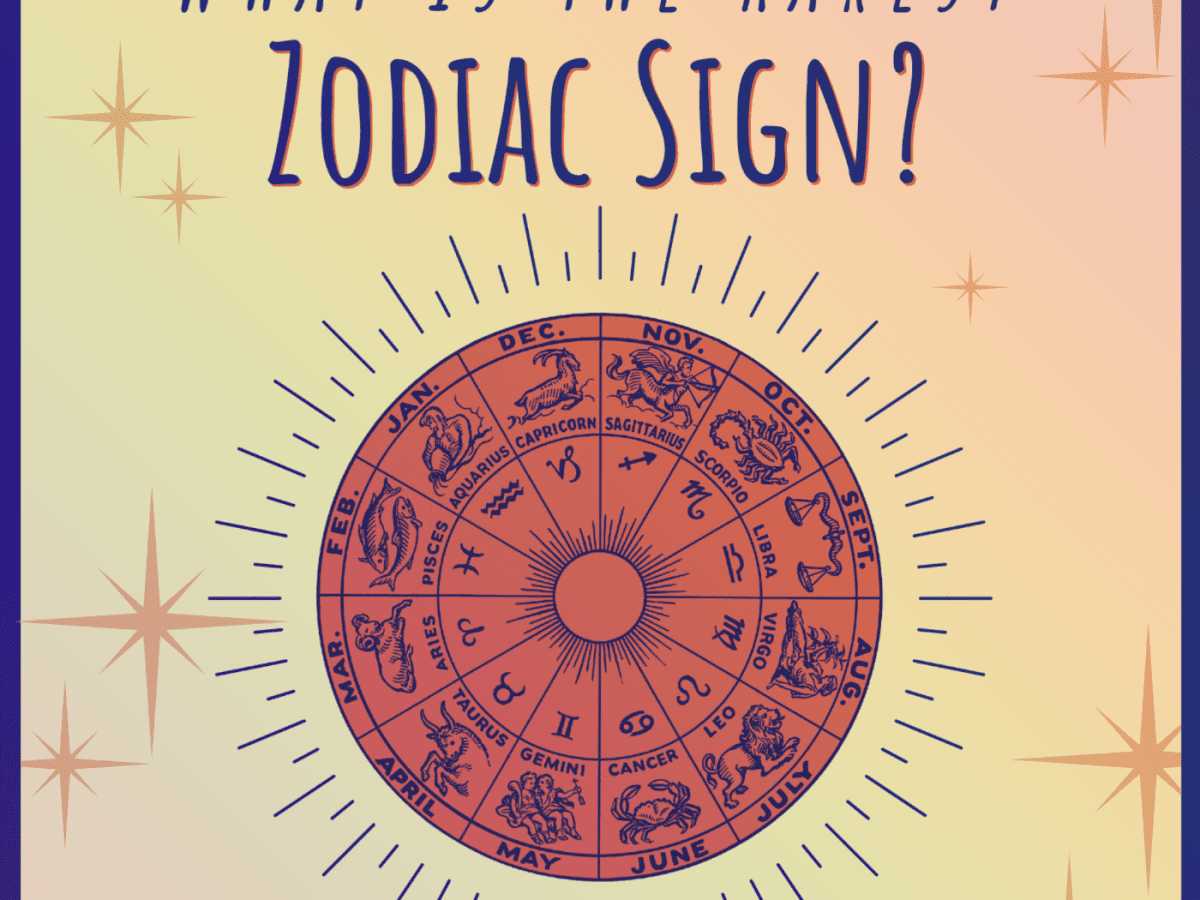 Signs whats zodiac dates the of What are