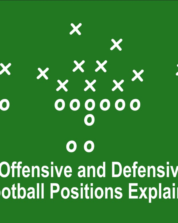 offensive-and-defensive-football-positions-explained