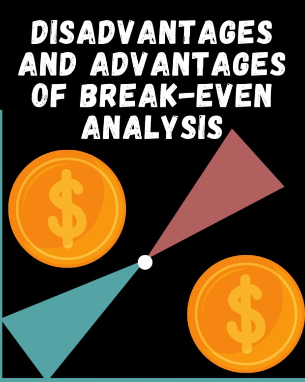 breakeven-analysis