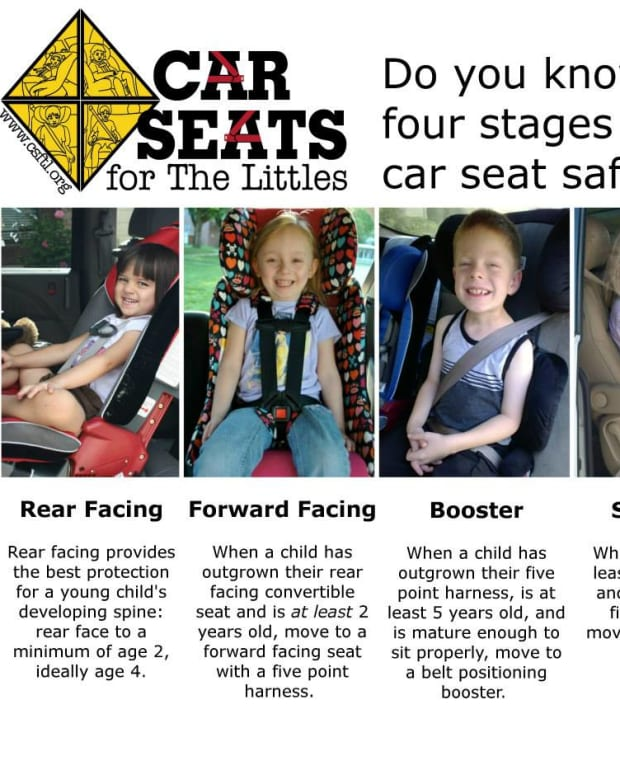 the-basics-of-car-seat-safety