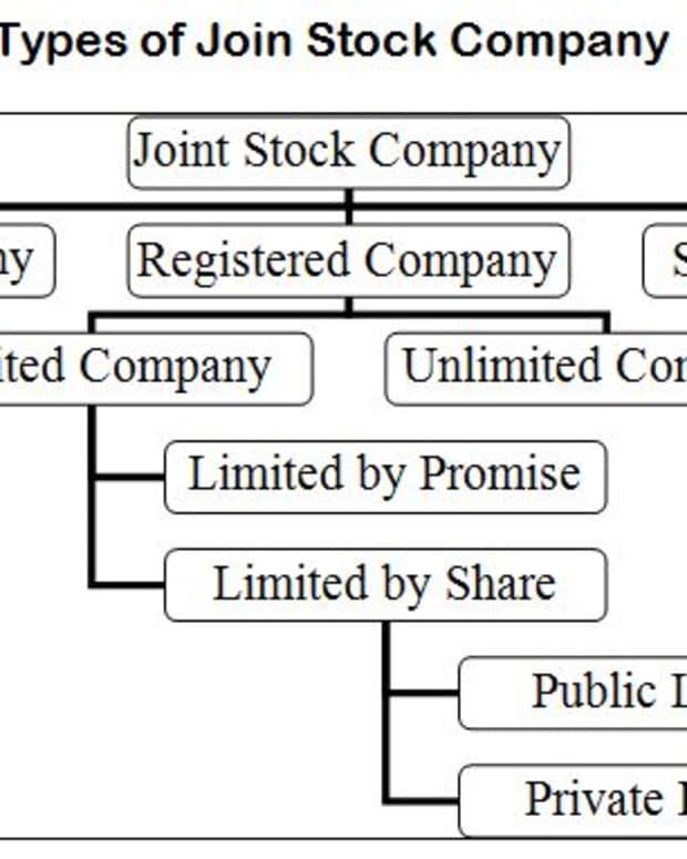 joint-stock-company