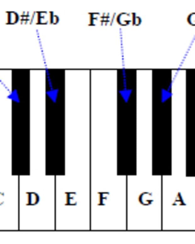 the-musical-alphabet