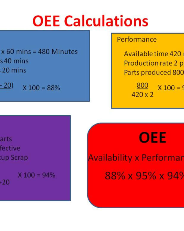oee-calculation