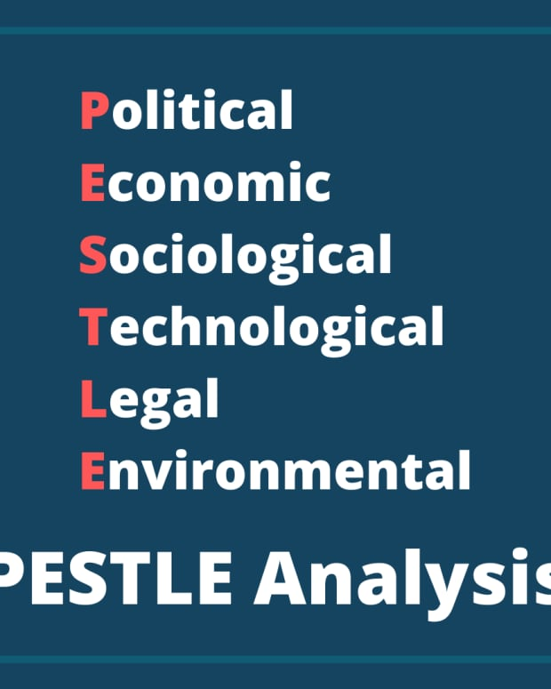 what-is-pestle-analysis