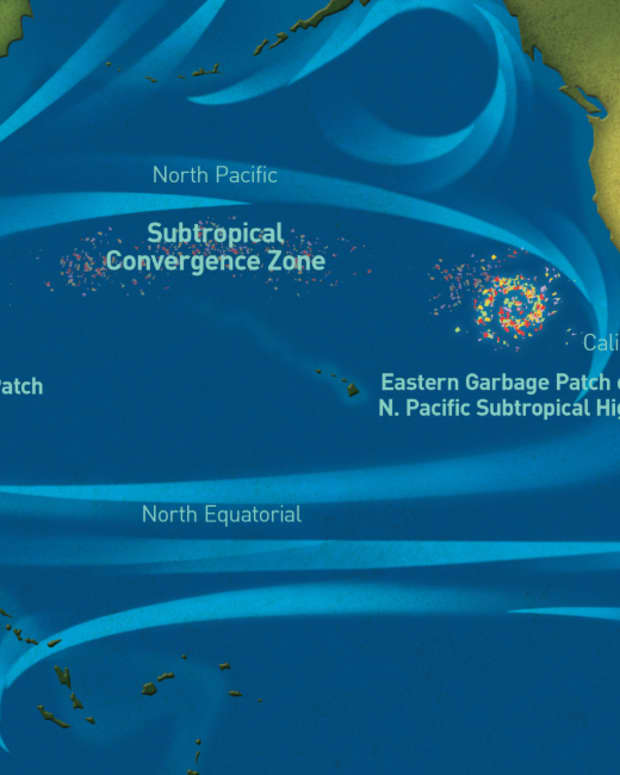 understanding-the-great-pacific-garbage-patch