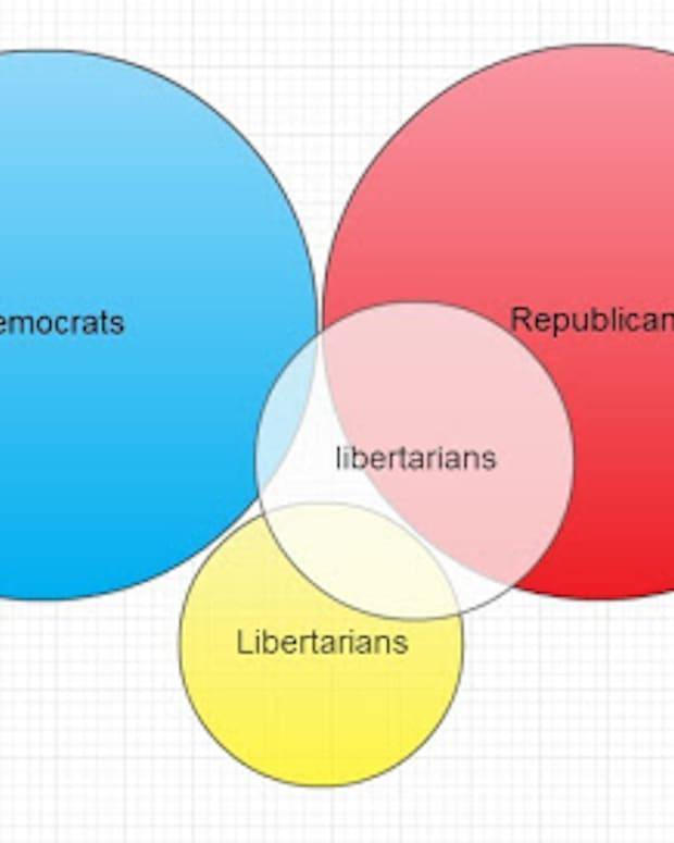 Democrats Are Not Libertarians