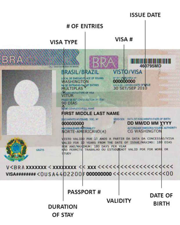 how-to-obtain-brazil-tourist-visa-quickly