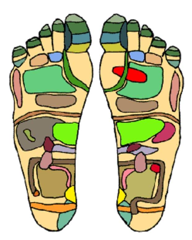 foot-reflexology-techniques