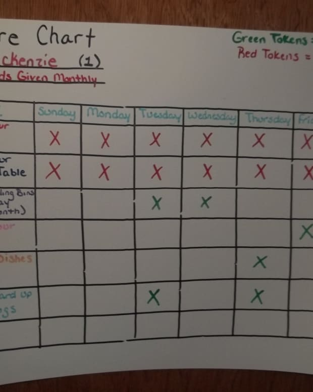 chore-charts-for-preschoolers-and-older-children