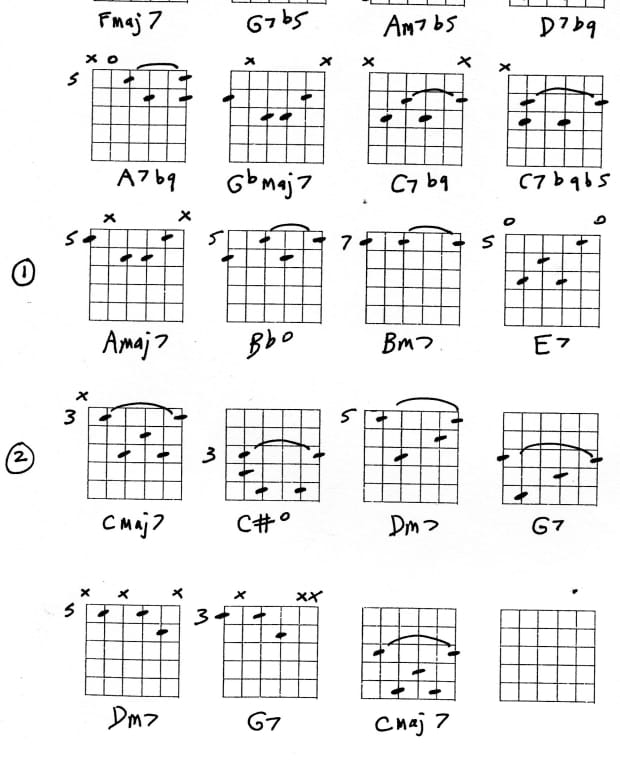 guitar-chords-latin-jazz