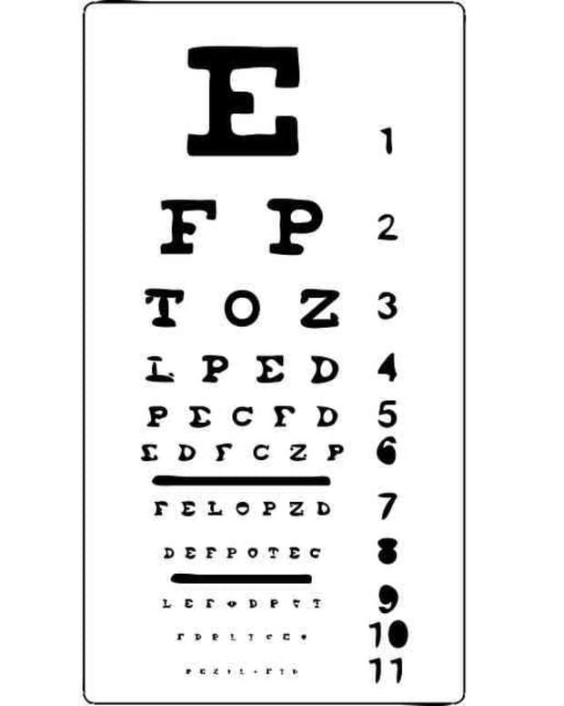 choosing-eye-doctors