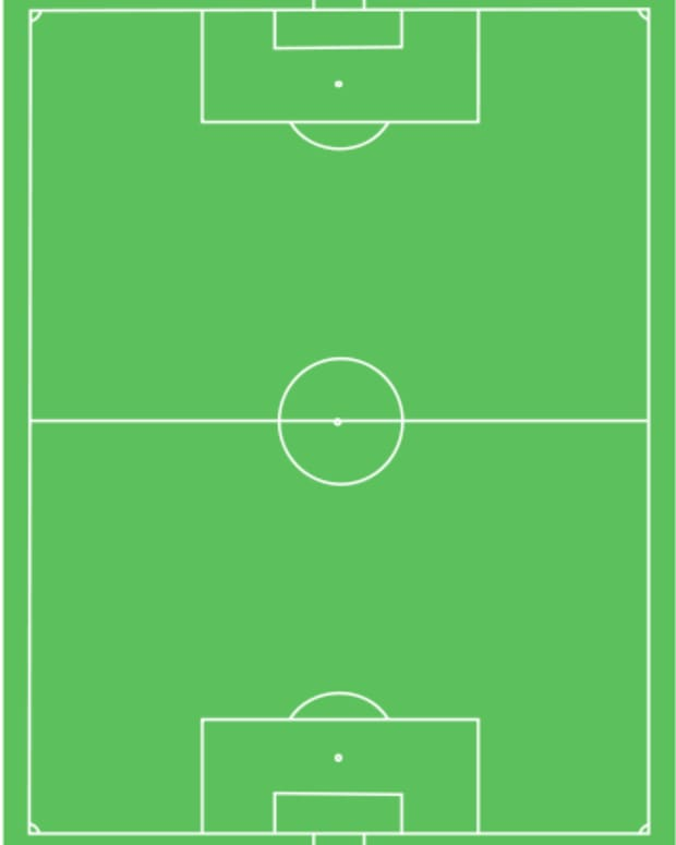 positions-in-soccer-and-their-roles