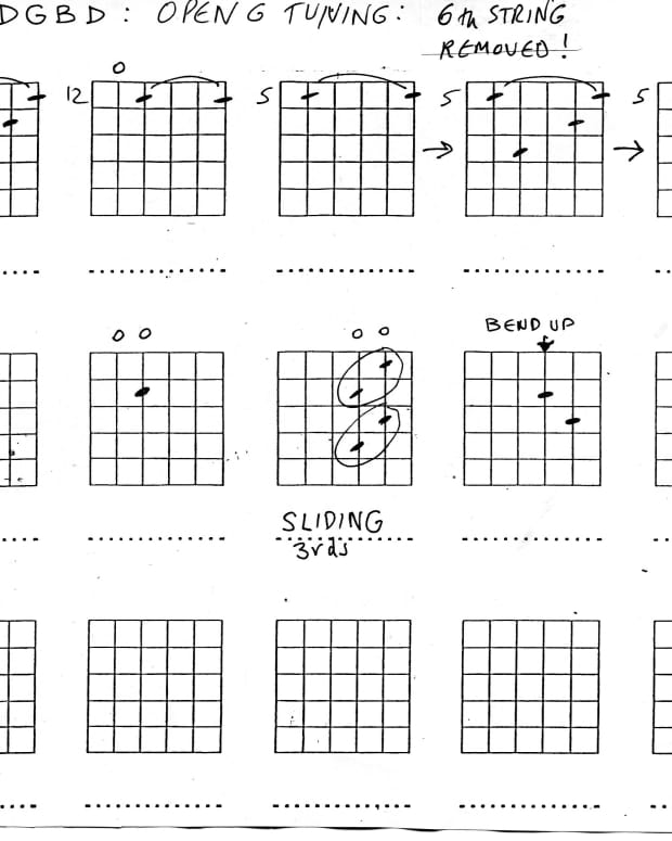 guitar-chords-in-open-g-tuning-keith-richards
