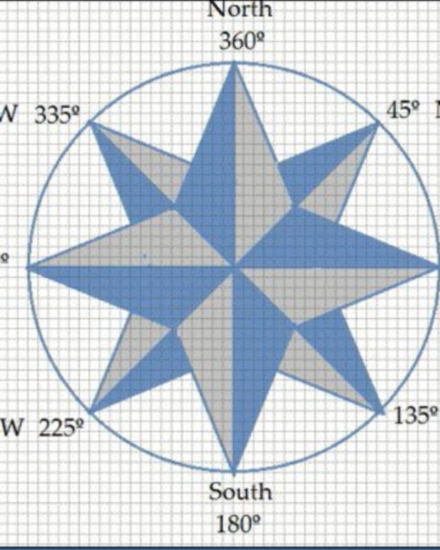 how-to-draw-a-compass-rose