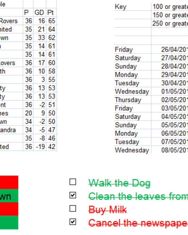 conditional-formatting-in-excel-2007-and-excel-2010-spreadsheets-using-formulas-and-icon-sets