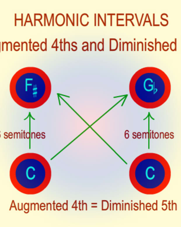 music-ear-training-how-to-recognise-harmonic-intervals