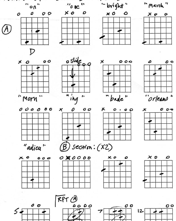 guitar-open-d-tuning-guitar-chords