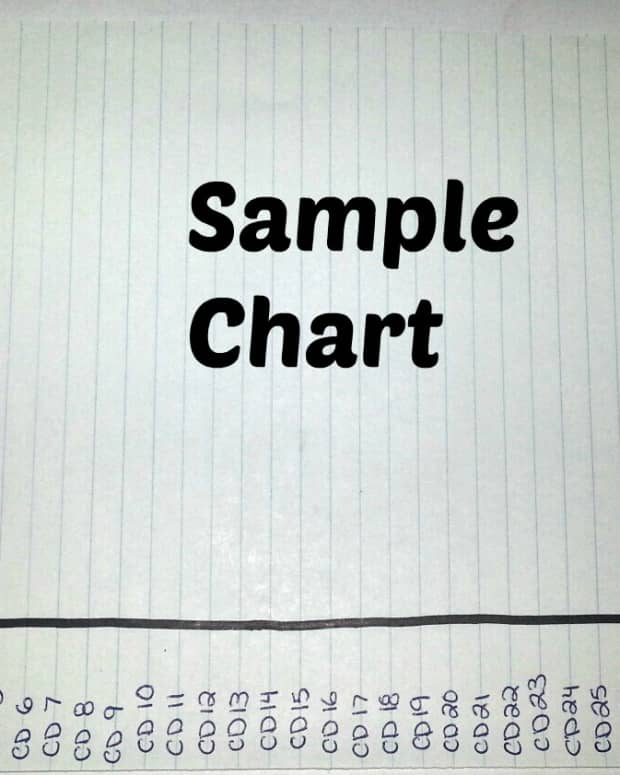 understanding-basal-body-temperature-charting-bbt-charting-made-easy