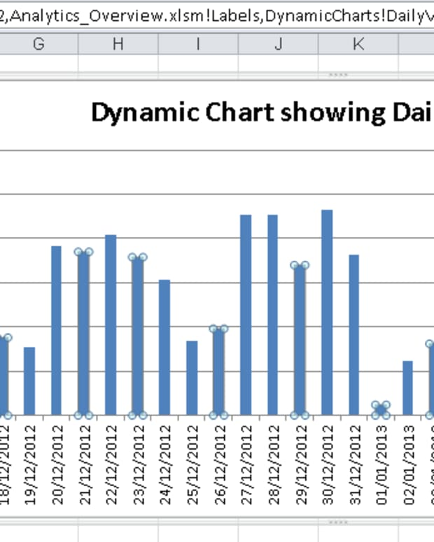 creating-dynamic-charts-using-the-offset-function-and-named-ranges-in-excel-2007-and-excel-2010
