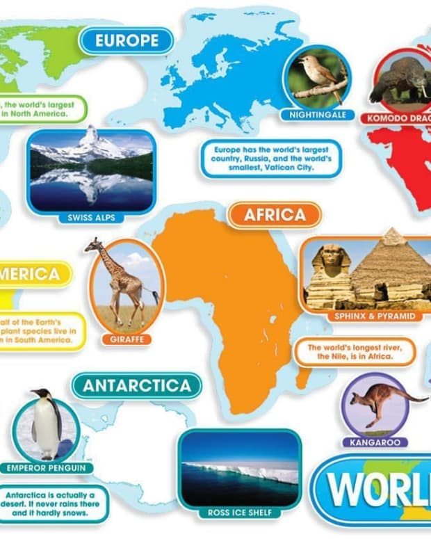 creative-ways-to-teach-continents