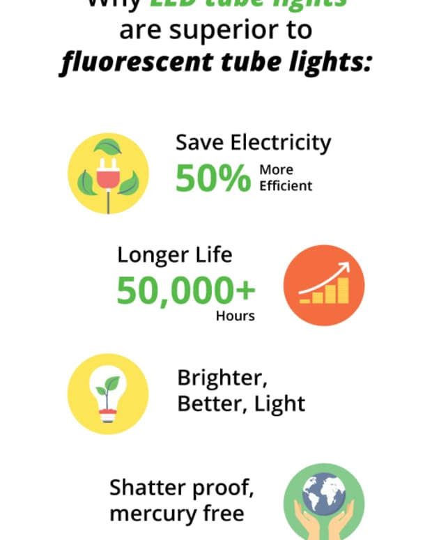 everything-you-need-to-know-about-led-fluorescent-tube-replacement-with-t8-led-tube-light