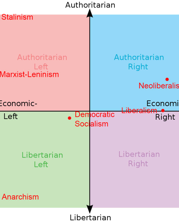 liberalism-is-not-left-wing