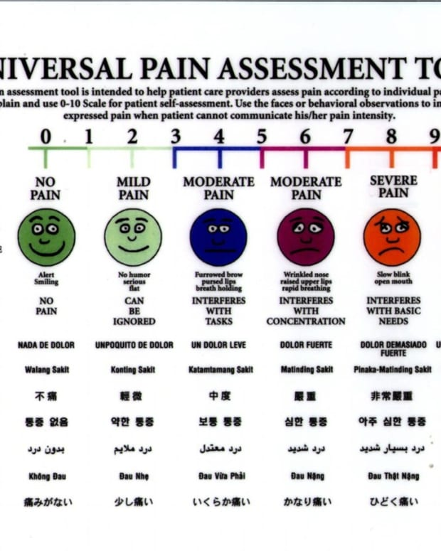 more-things-every-er-patient-should-know-the-pain-edition