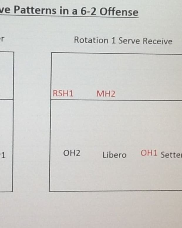 volleyball-serve-receive-formations-in-a-6-2-offense