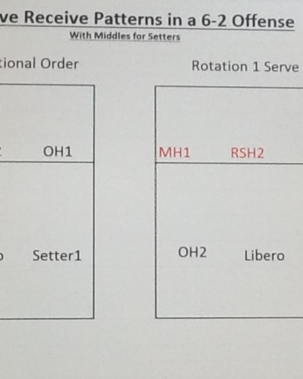 volleyball-serve-receive-formations-in-a-6-2-offense-with-setters-for-middles