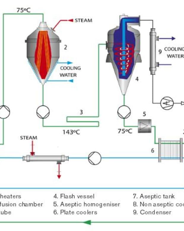 mass-transfer-in-liquid-foods-processing