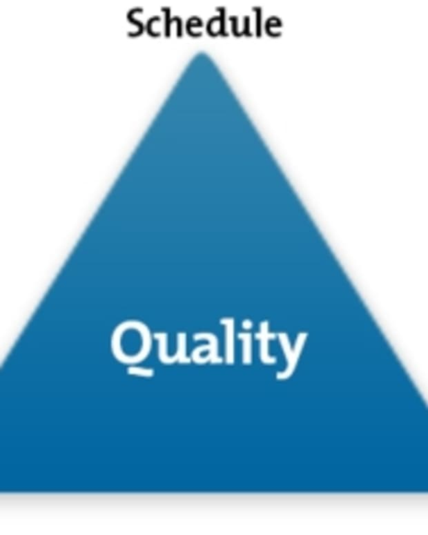 the-iron-triangle-of-management
