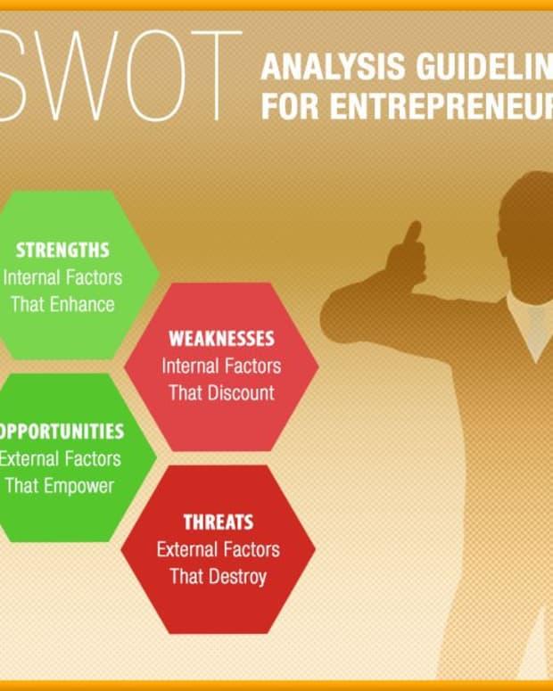 swot-analysis-for-entrepreneurs-in-guideline-format