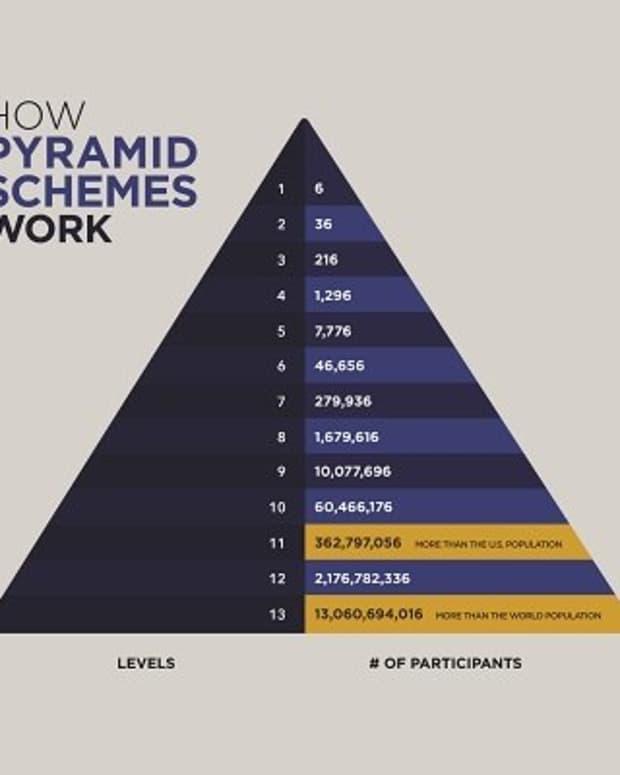 the-new-age-pyramid-scheme