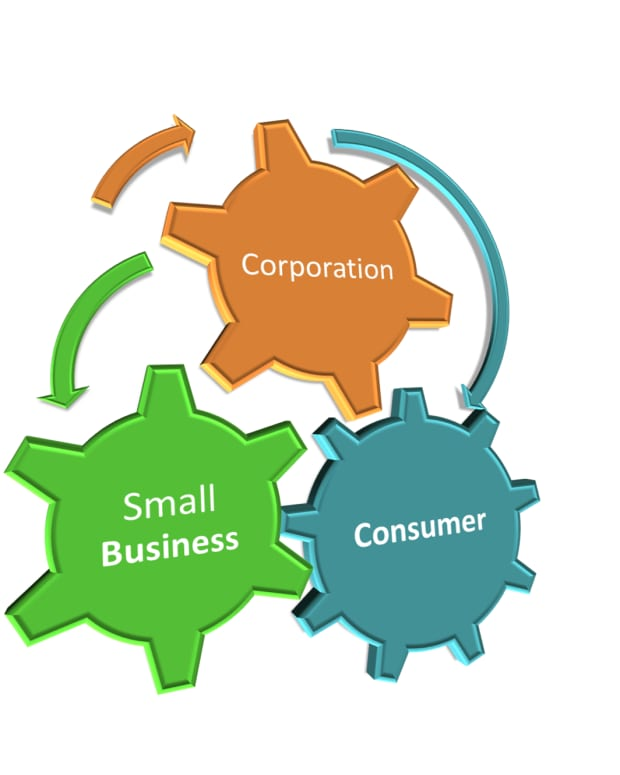 ethics-for-small-and-micro-business