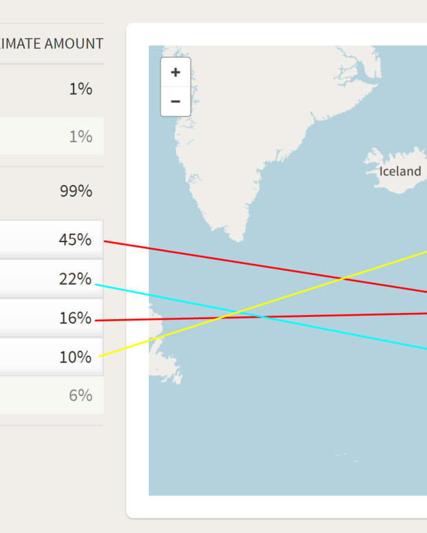 your-ancestry-dna-test