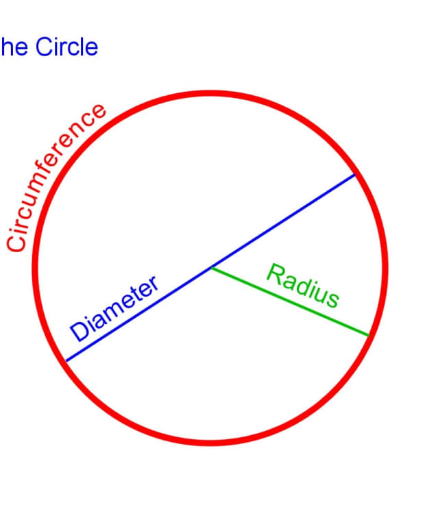 how-to-calculate-the-arc-length-of-a-circle-segment-and-sector-area