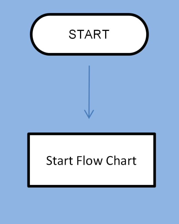 how-to-create-a-flow-chart