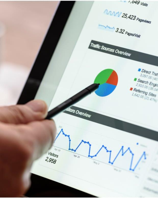 a-z-kpi-of-marketing-every-marketer-keeps-track