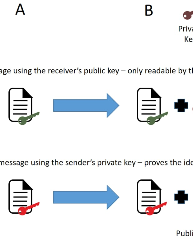 cryptography-digital-signatures