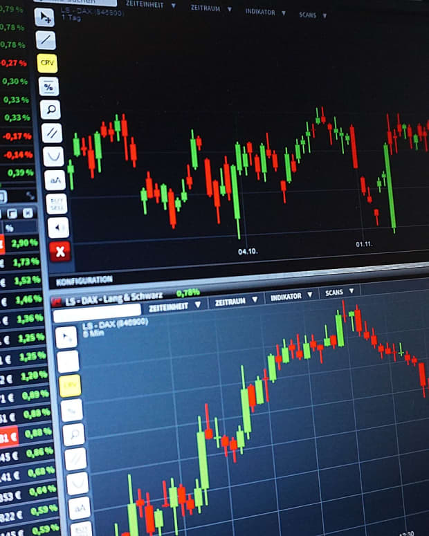 stock-market-investing-how-to-conduct-a-chart-analysis