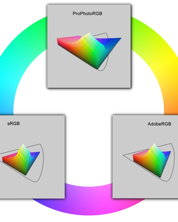 srgb-adobergb-and-prophotorgb-colour-spaces