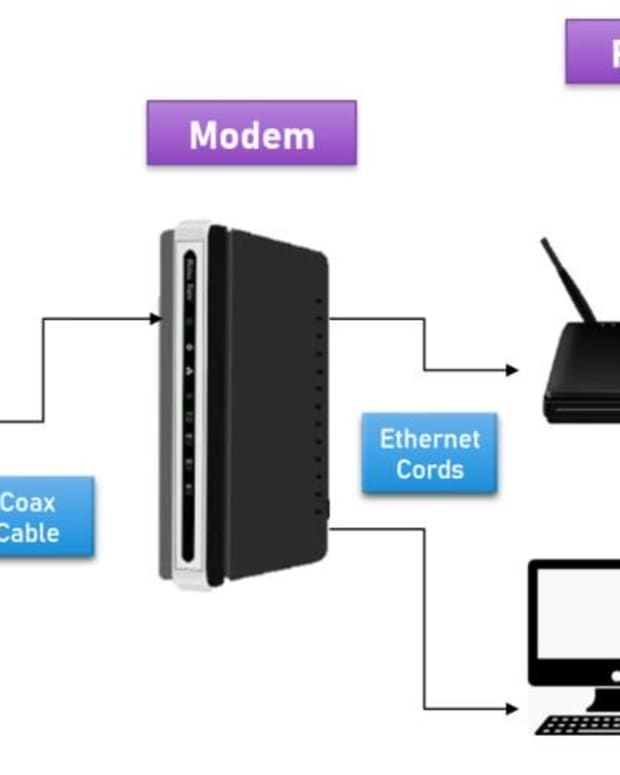 difference-between-modem-and-router-in-home-wifi