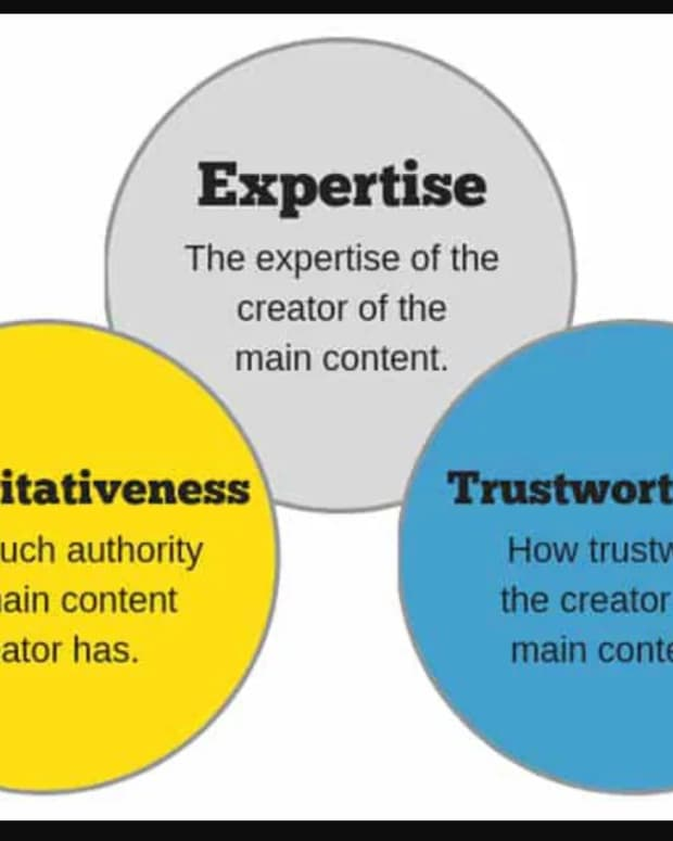 how-to-write-authority-content-to-build-your-business