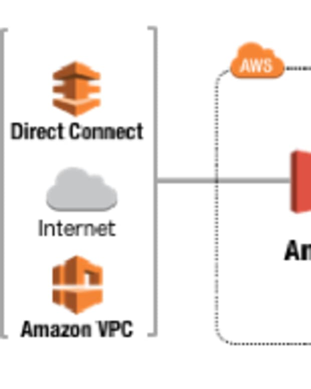 aws-storage-gateway-cloud-storage-service-made-easy