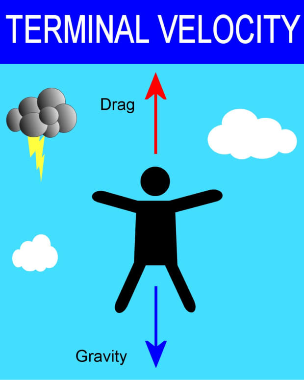 drag-force-and-the-terminal-velocity-of-a-human