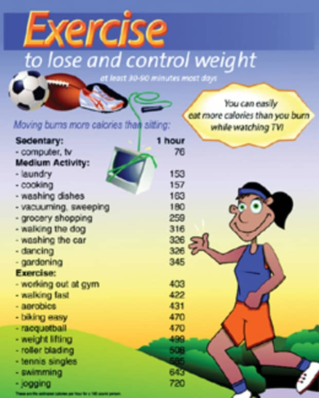 exercise-and-calorie-posters