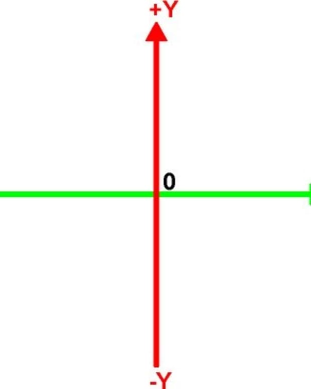 Fig. 2 X,Y Axes of 2-D Space