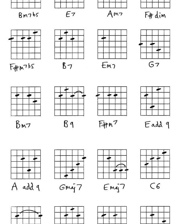 guitar---advanced-and-jazz